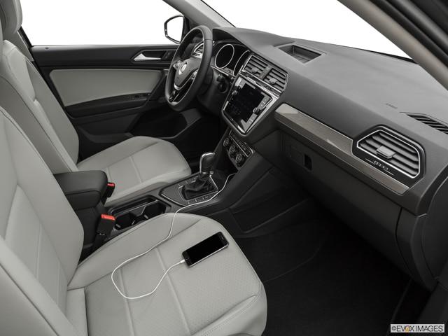 2019 Volkswagen Tiguan | Pricing, Ratings, Expert Review