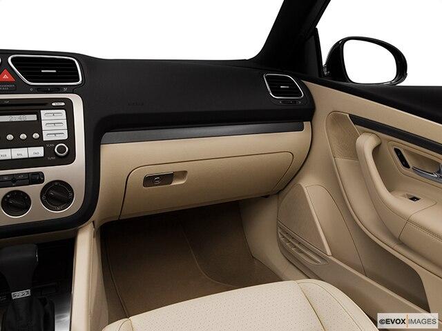 2008 Volkswagen Eos Pricing Ratings Expert Review