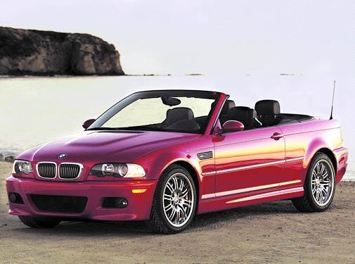 2002 BMW M3 | Pricing, Ratings, Expert Review | Kelley Blue Book