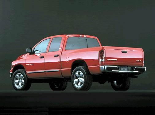 2002 Dodge Ram 1500 Quad Cab Pricing Ratings Expert