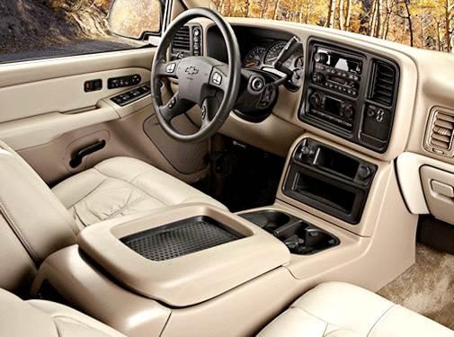 2003 Chevrolet Silverado 1500 Extended Cab | Pricing