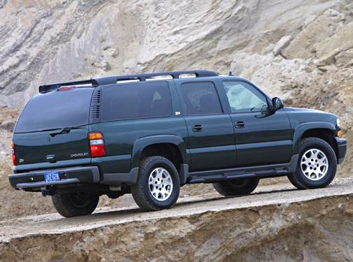 2003 chevrolet suburban values cars for sale kelley blue book 2003 chevrolet suburban values cars