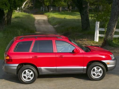 2004 hyundai santa fe values cars for sale kelley blue book 2004 hyundai santa fe values cars for