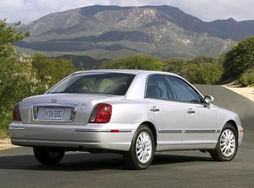 2004 hyundai xg350 values cars for sale kelley blue book 2004 hyundai xg350 values cars for