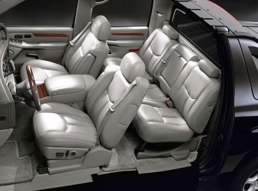 2005 Cadillac Escalade Ext Prices