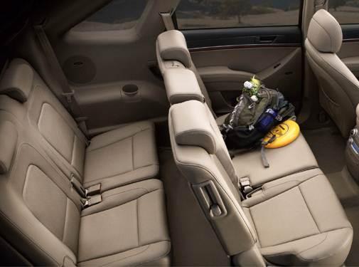 2007 Hyundai Veracruz   Pricing, Ratings, Expert Review