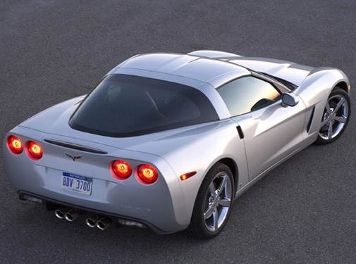 Bitcoins value 2009 corvette most secure crypto currency values