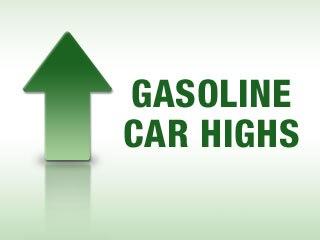 Gasoline Car Highs