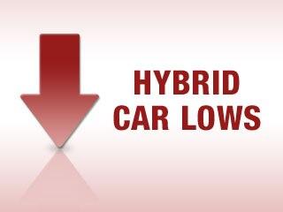 Hybrid Car Lows