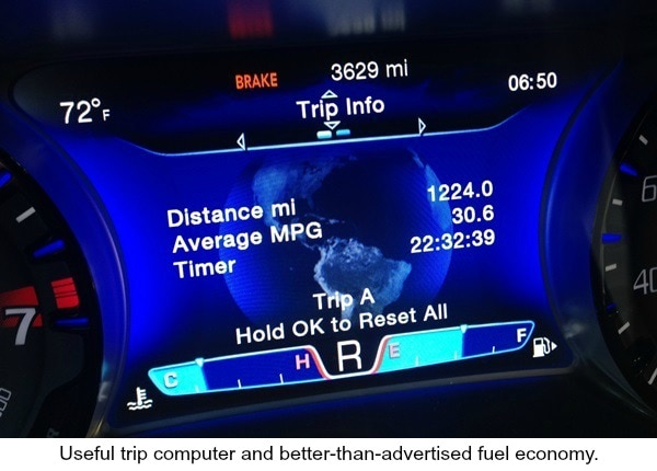 2015 Chrysler 200 Fuel Economy