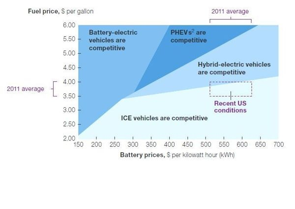 Lithium Battery Price The Price of Lithium-ion