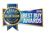 2015 Best Buy Awards