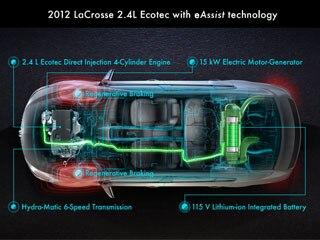 First Drive - 2012 Buick LaCrosse eist | Kelley Blue Book