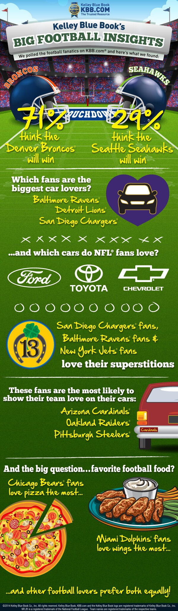 2014 Football and Cars Infographic