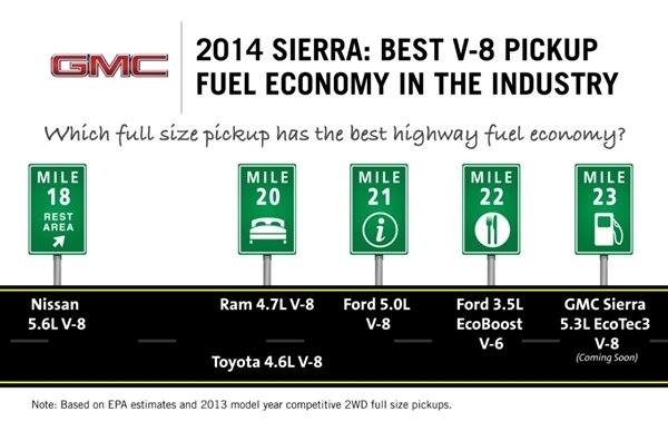 2014-gmc-sierra-1500-fuel-economy-illo-600-001