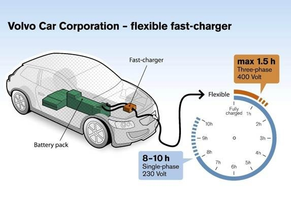volvo-flexible-fast-charger-system-600-001