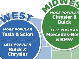 Regional Car Tastes Compared