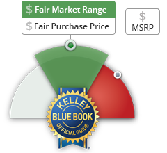 Fair Purchase Price vs MSRP