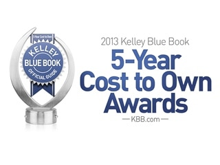 5-Year Cost to Own Awards 2013