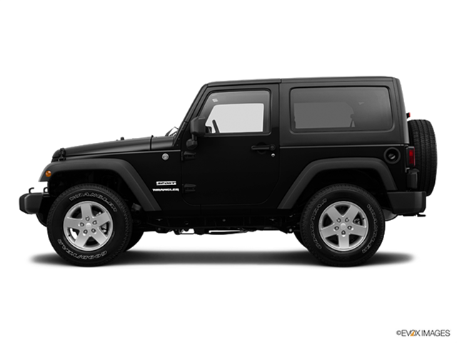 KBB Expert Ratings Countdown: Jeep
