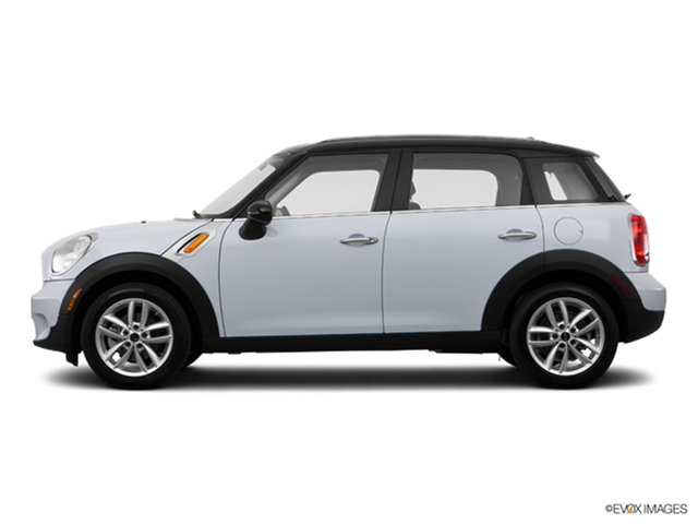 Used Mini Cooper Vehicles For Sale Kelley Blue Book | Autos Weblog