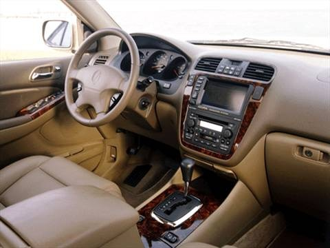 2002 Acura MDX Sport Utility 4D Pictures and Videos - Kelley Blue Book