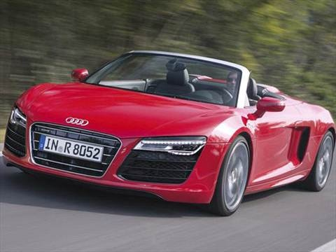 2014 Audi R8 2-door V8  Convertible photo
