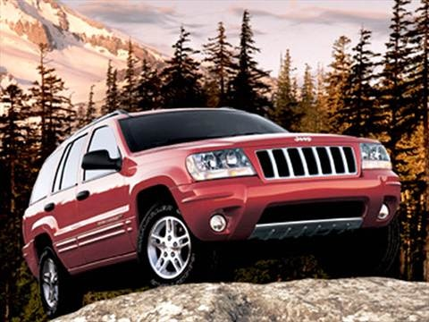 2004 jeep grand cherokee laredo sport utility 4d pictures and videos kelley blue book. Black Bedroom Furniture Sets. Home Design Ideas