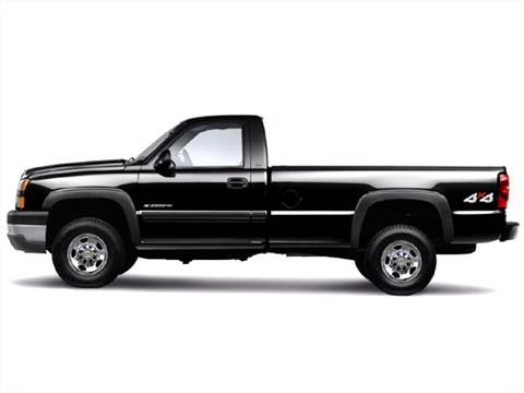 2006 Chevrolet Silverado 2500 HD Regular Cab Work Truck Pickup 2D 8 ft  photo