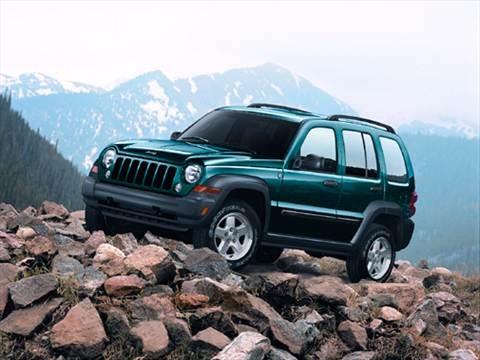 2007 Jeep Liberty Sport Utility 4D  photo