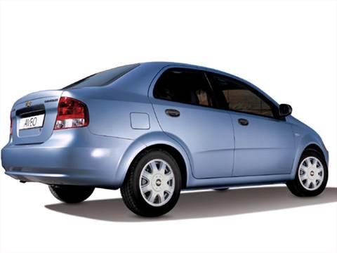 2009 Chevrolet Aveo Blue Book Value Kbb Value Autos Post