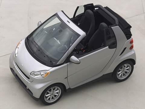 2009 smart fortwo Passion Cabriolet 2D  photo