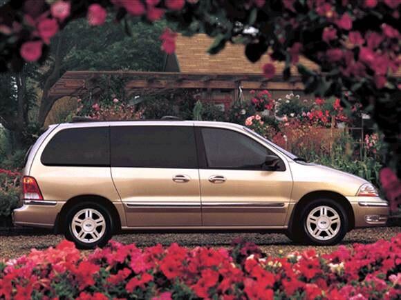 Limp mode 2001 ford focus autos post for Honda limp mode