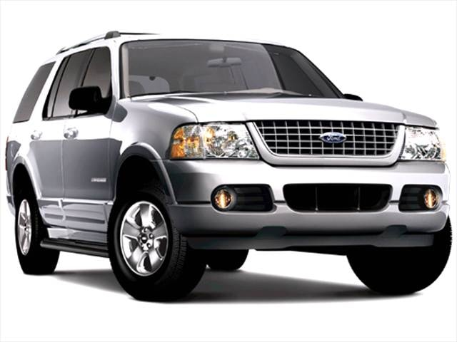 Most Popular SUVs of 2005 - Kelley Blue Book